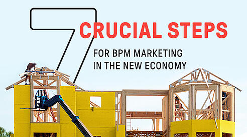 Infographic about the 7 Crucial Steps for BPM Marketing in the New Economy by Point To Point